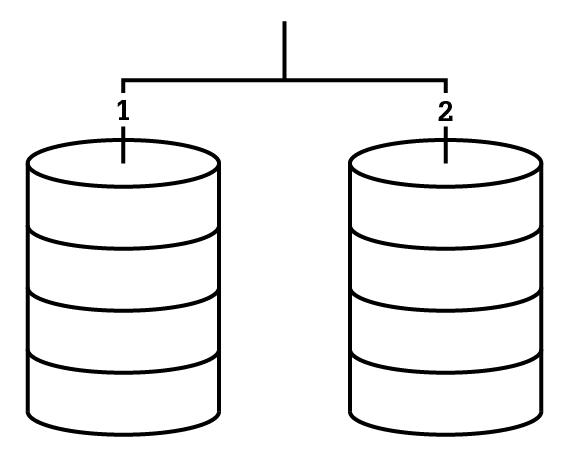 Understanding RAID - CRU